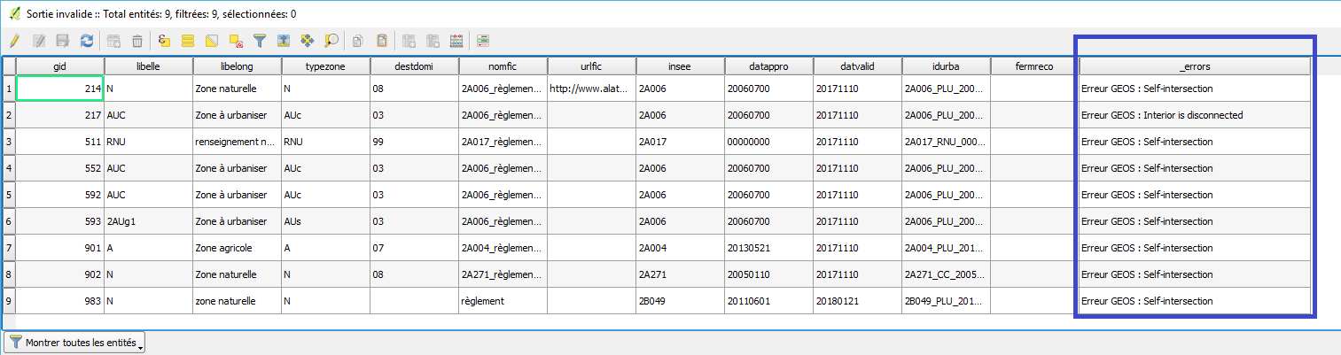 How to rectify the geometry of a Postgis table | Blog GIS & Territories